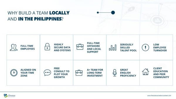 offshoring in the philippines