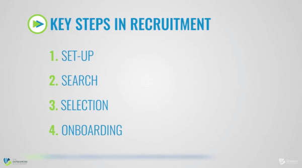 Fast Start Guide to offshoring Key steps in recruitment