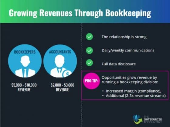 Generate Revenue With Bookkeeping Division