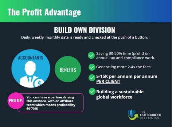 Generate Revenue With Bookkeeping Profit Division