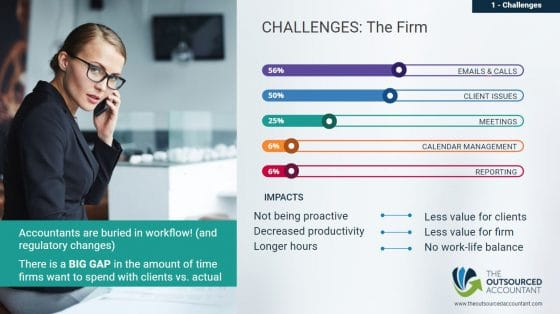 Offshoring Challenges for firms