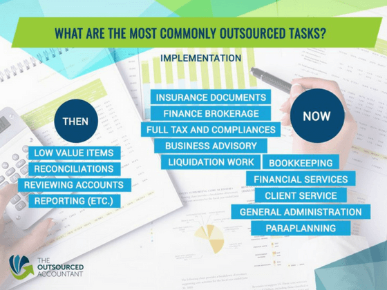 commonly outsourced tasks