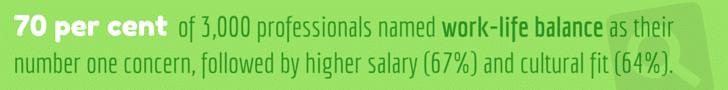 Accounting Work Life Balance Statistics